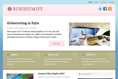 rubidiumify