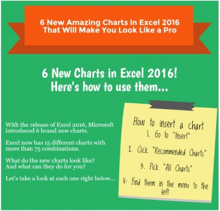 Using Excel charts