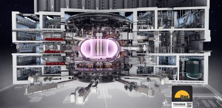 Image Source: iter